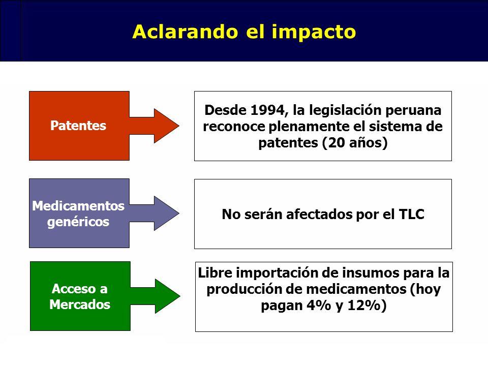 Medicamentos genéricos No serán afectados por el TLC
