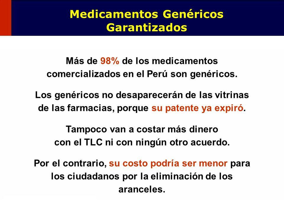 Medicamentos Genéricos Garantizados