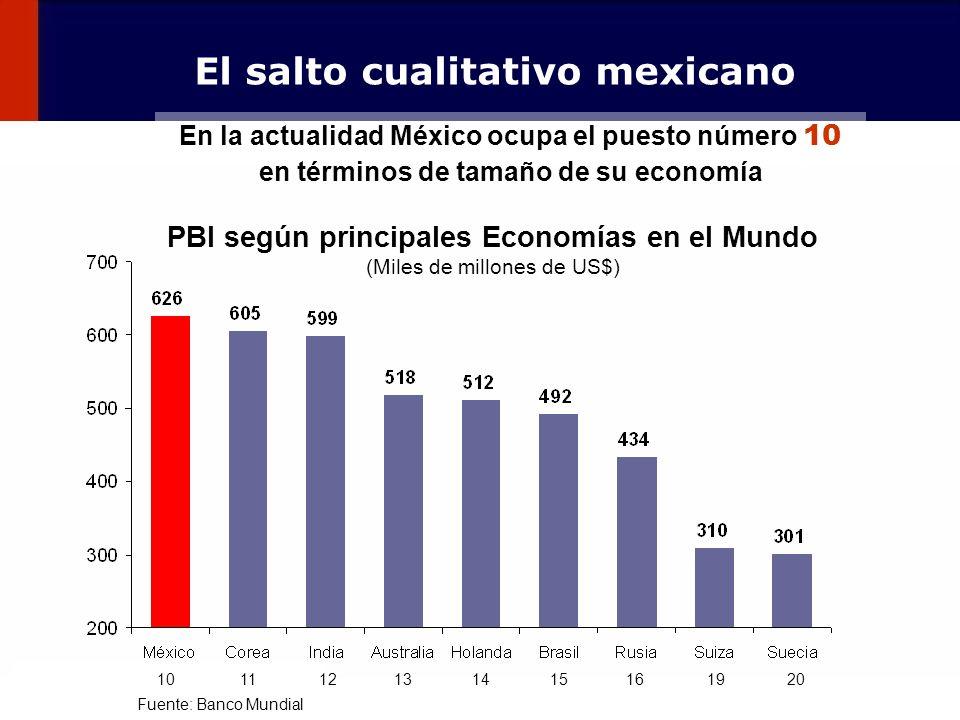 El salto cualitativo mexicano