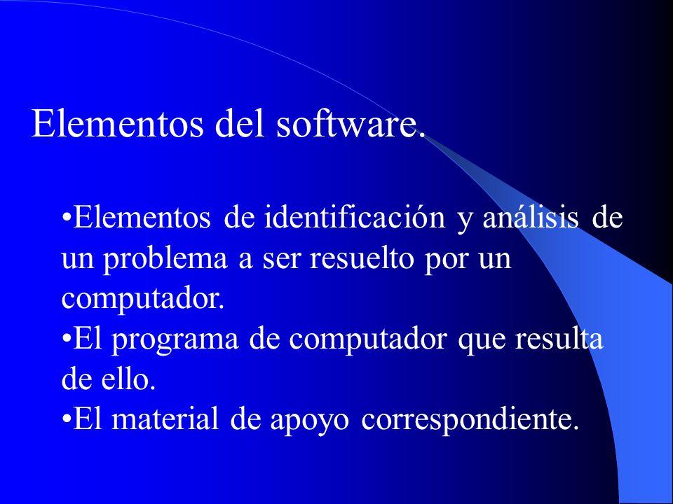 Elementos del software.