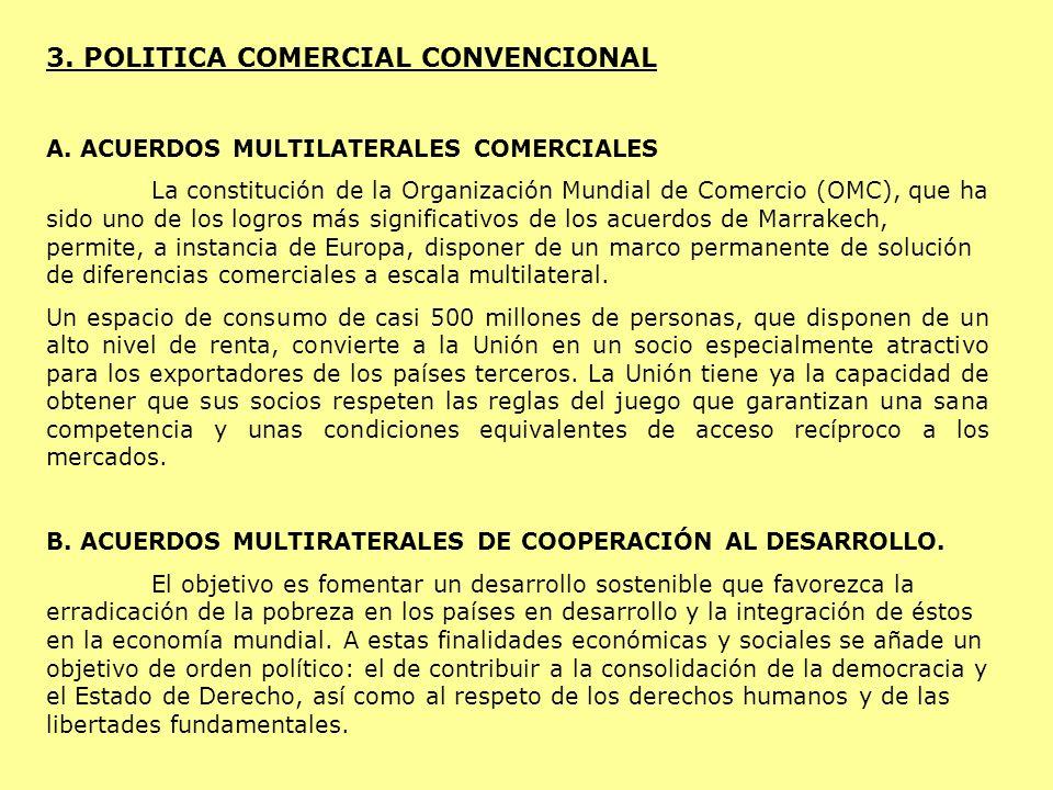 3. POLITICA COMERCIAL CONVENCIONAL
