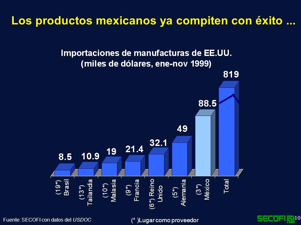 Los productos mexicanos ya compiten con éxito ...
