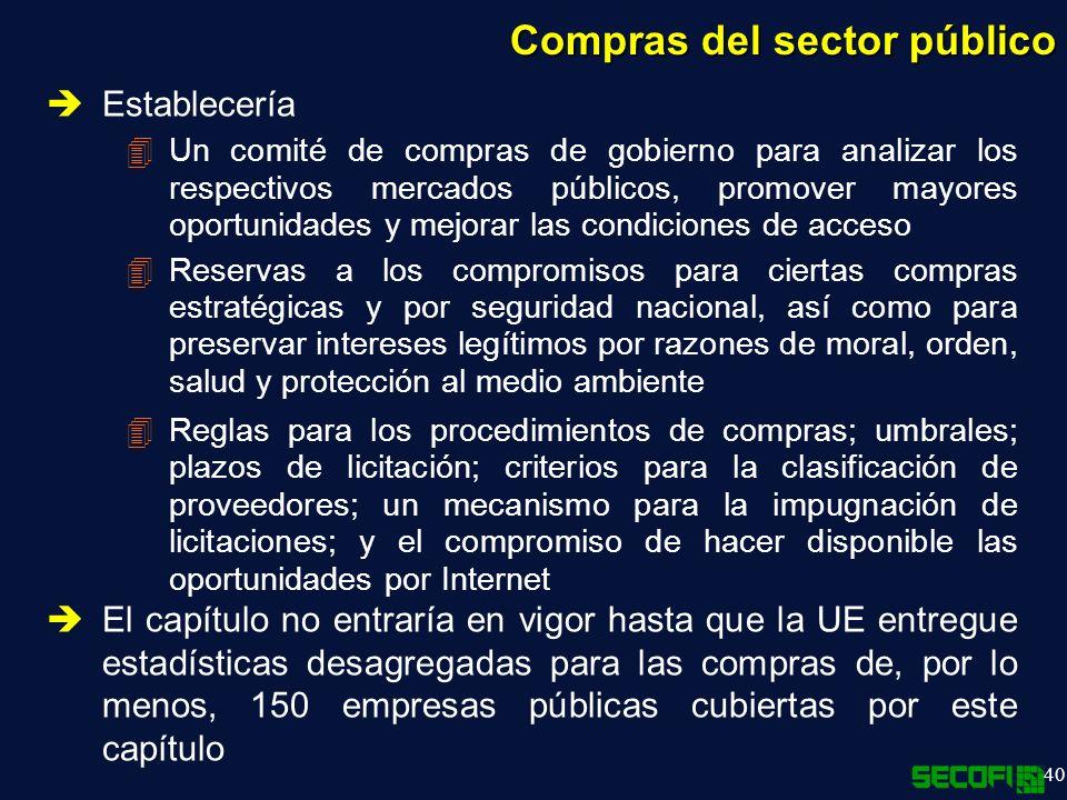 Compras del sector público