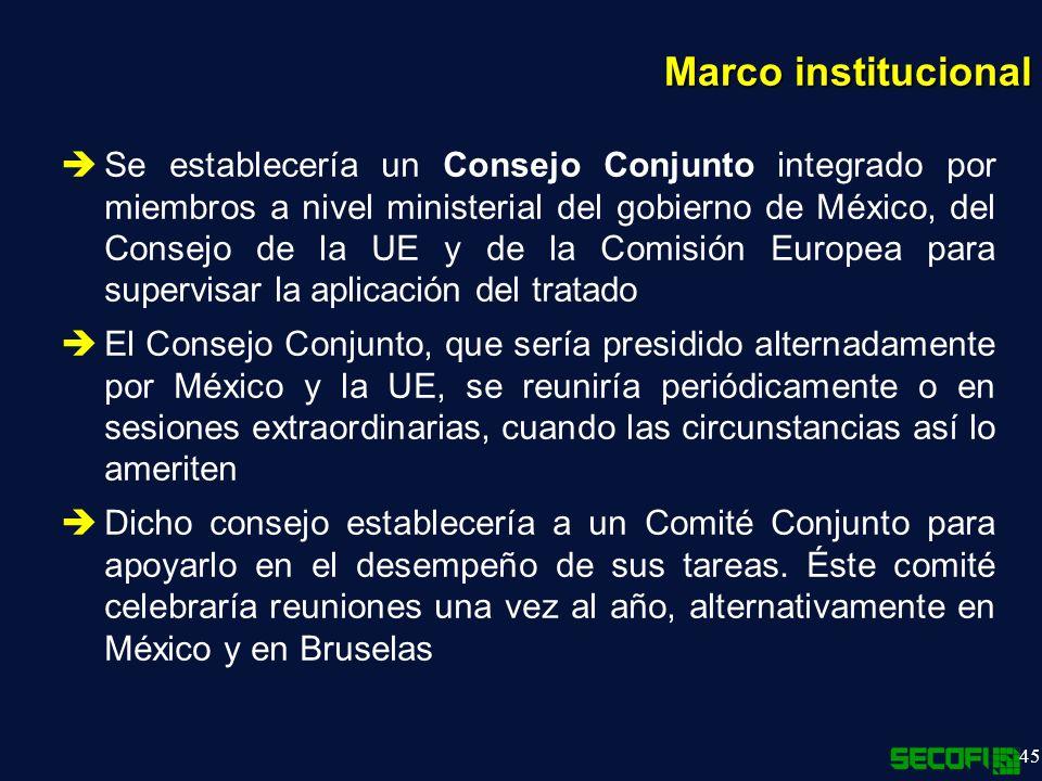 Marco institucional