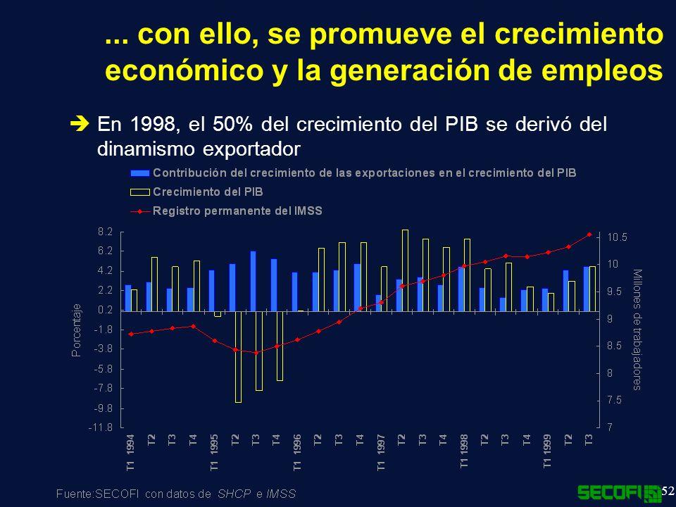 ... con ello, se promueve el crecimiento económico y la generación de empleos