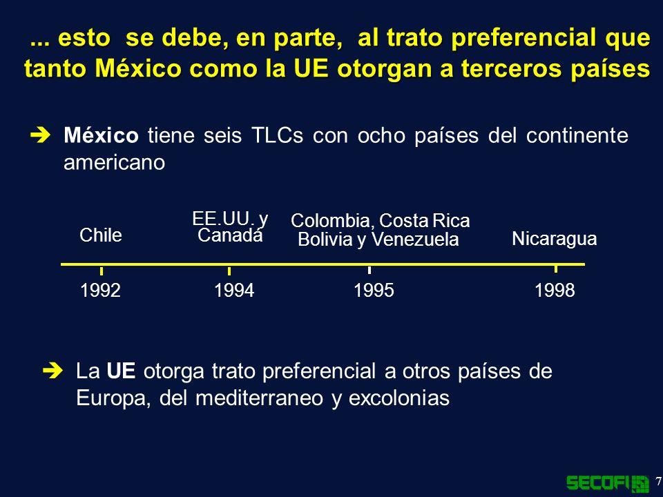 ... esto se debe, en parte, al trato preferencial que tanto México como la UE otorgan a terceros países