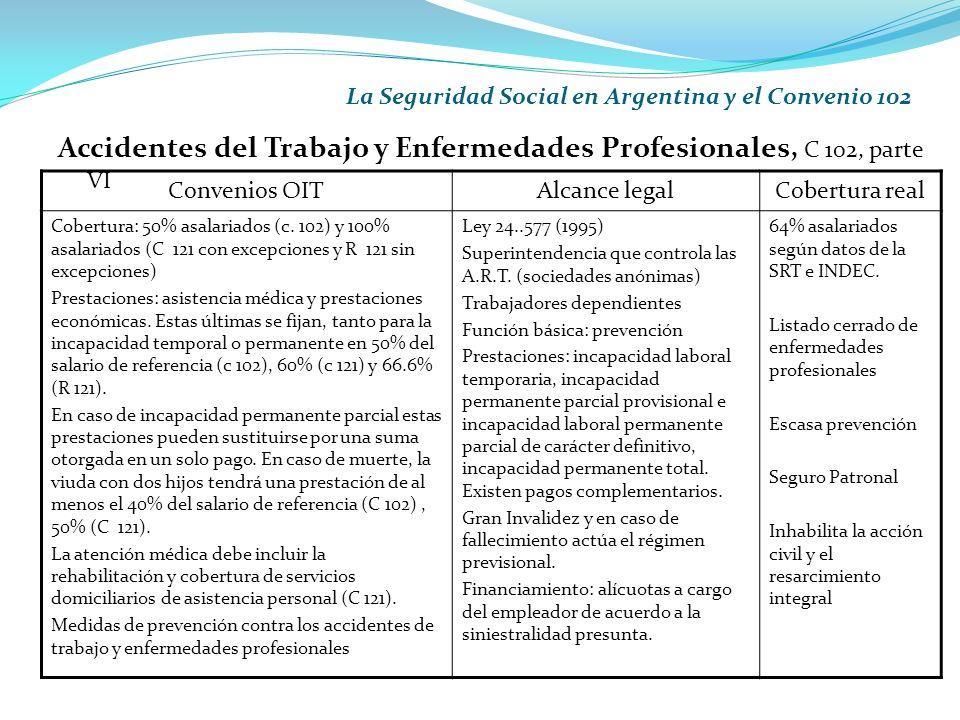 La Seguridad Social en Argentina y el Convenio 102