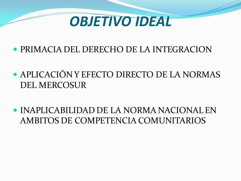 OBJETIVO IDEAL PRIMACIA DEL DERECHO DE LA INTEGRACION