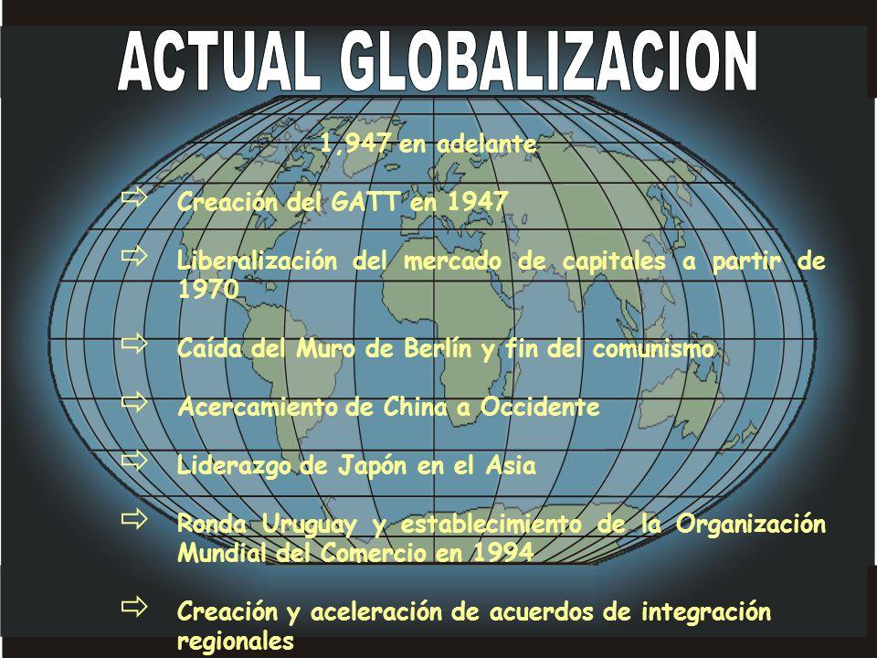 ACTUAL GLOBALIZACION 1,947 en adelante Creación del GATT en 1947