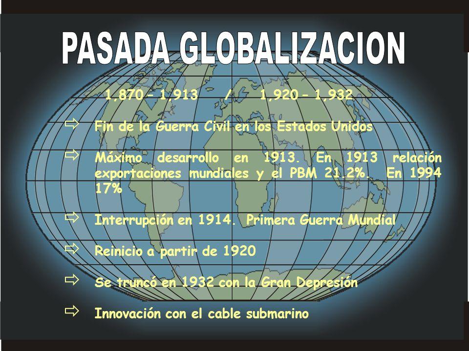 PASADA GLOBALIZACION 1,870 – 1,913 / 1,920 – 1,932