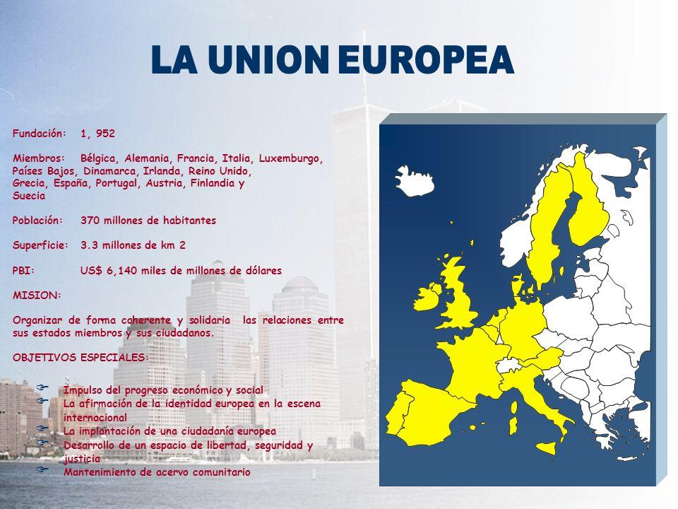 LA UNION EUROPEA Fundación: 1, 952