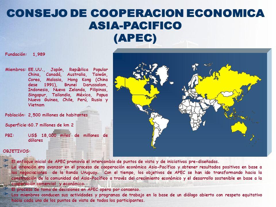 CONSEJO DE COOPERACION ECONOMICA