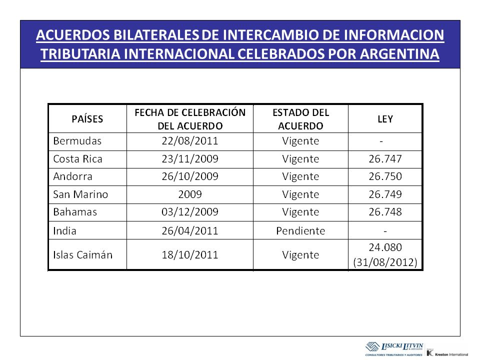 ACUERDOS BILATERALES DE INTERCAMBIO DE INFORMACION TRIBUTARIA INTERNACIONAL CELEBRADOS POR ARGENTINA