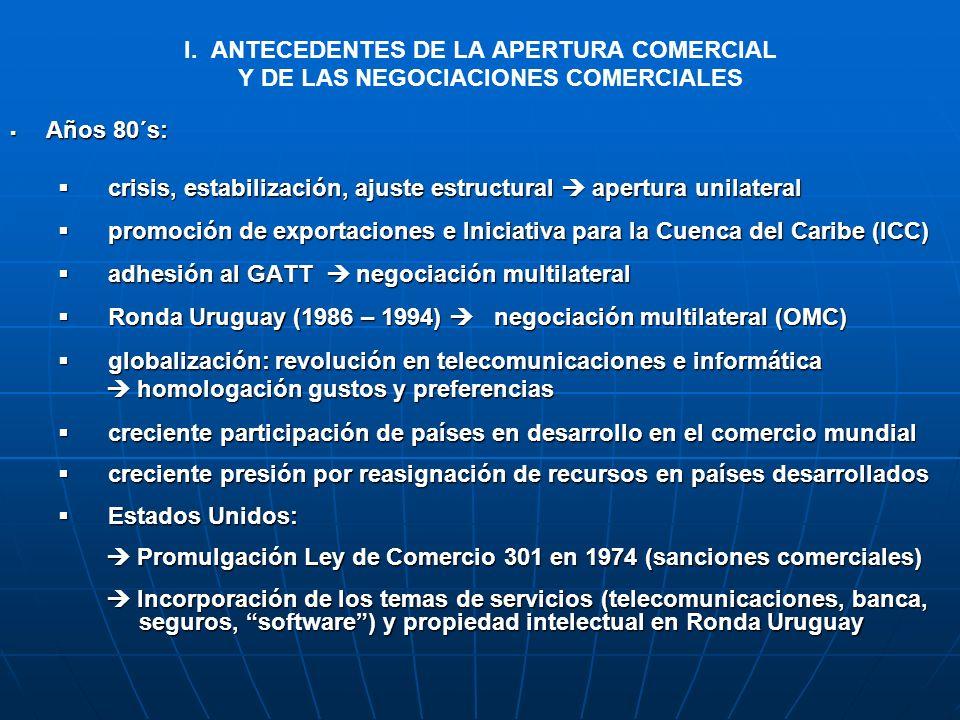 I. ANTECEDENTES DE LA APERTURA COMERCIAL