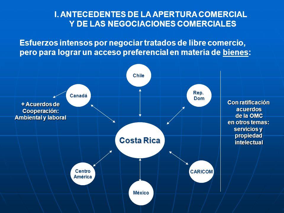 + Acuerdos de Cooperación: