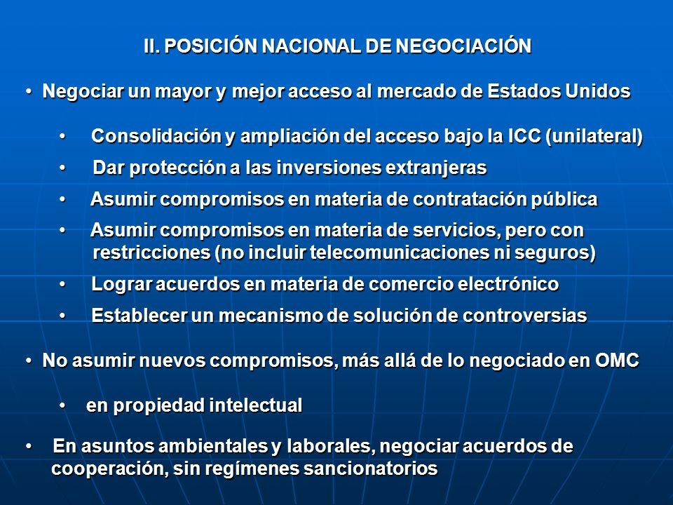 II. POSICIÓN NACIONAL DE NEGOCIACIÓN