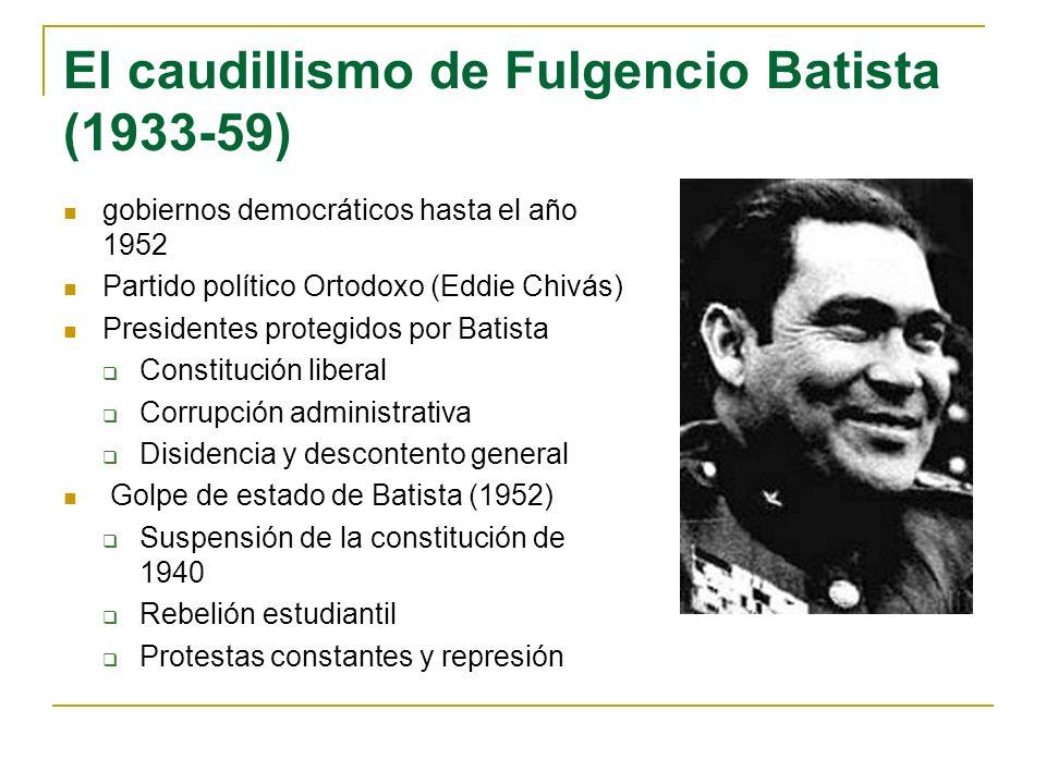 El caudillismo de Fulgencio Batista (1933-59)