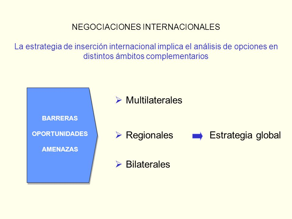 Regionales Estrategia global Bilaterales
