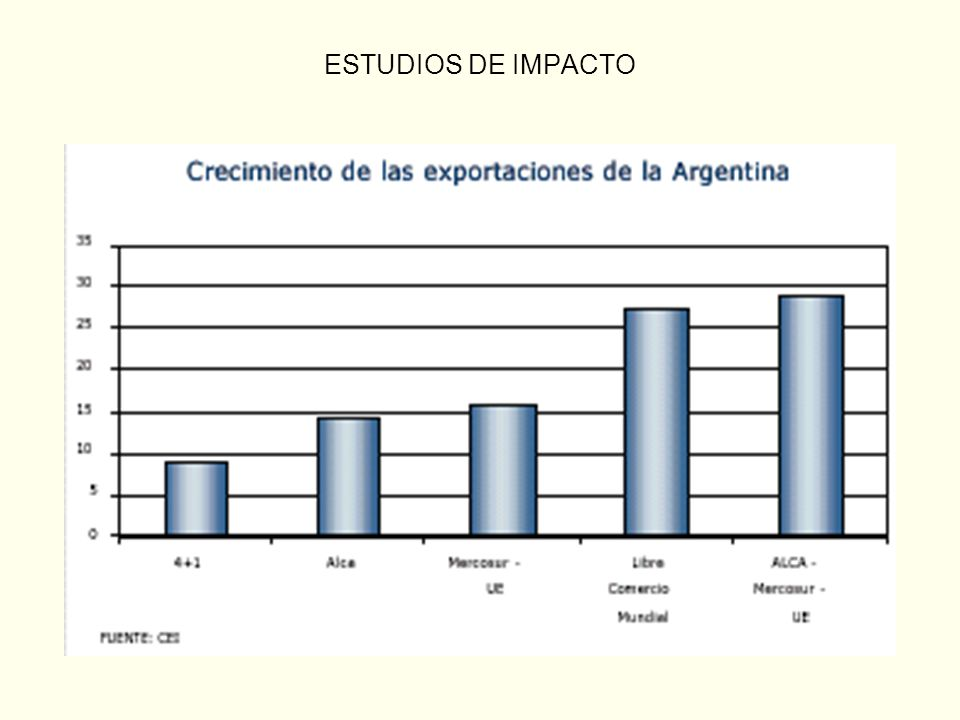 II - WHY TRADE AND INVEST IN MERCOSUR