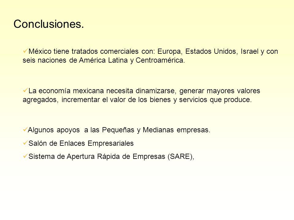 Conclusiones. México tiene tratados comerciales con: Europa, Estados Unidos, Israel y con seis naciones de América Latina y Centroamérica.