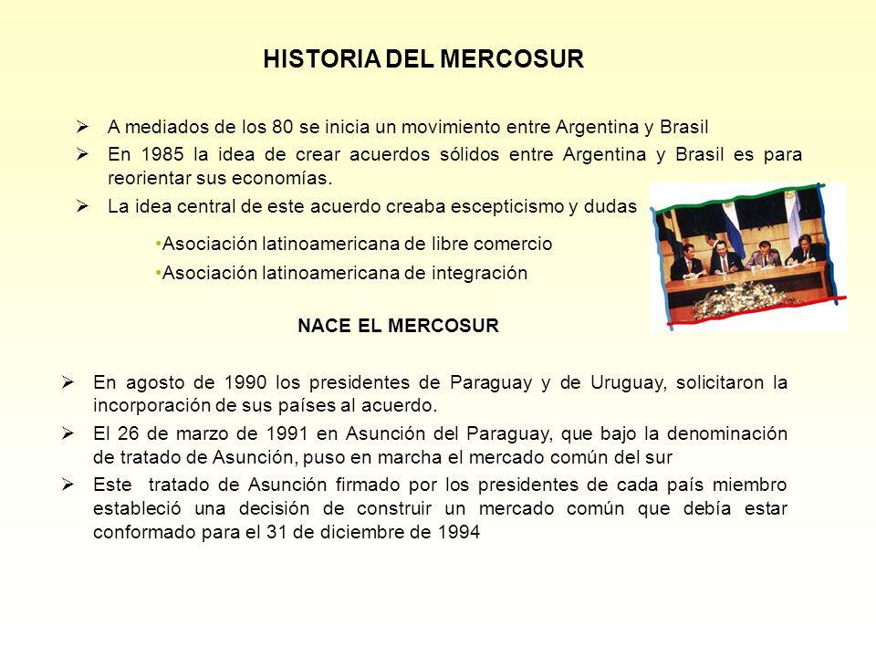 HISTORIA DEL MERCOSUR A mediados de los 80 se inicia un movimiento entre Argentina y Brasil.