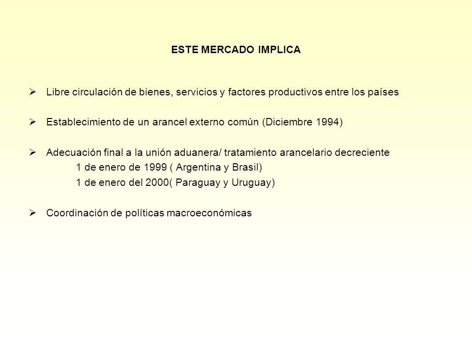 ESTE MERCADO IMPLICA Libre circulación de bienes, servicios y factores productivos entre los países.