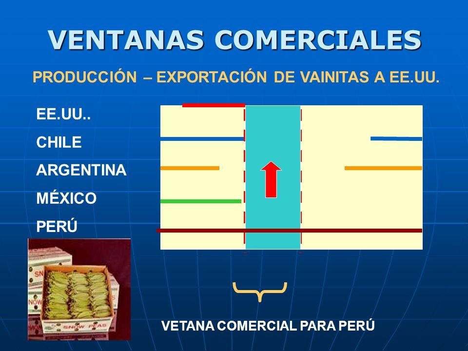 VENTANAS COMERCIALES PRODUCCIÓN – EXPORTACIÓN DE VAINITAS A EE.UU.