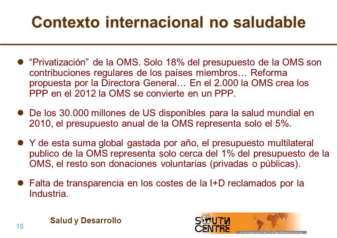 Contexto internacional no saludable