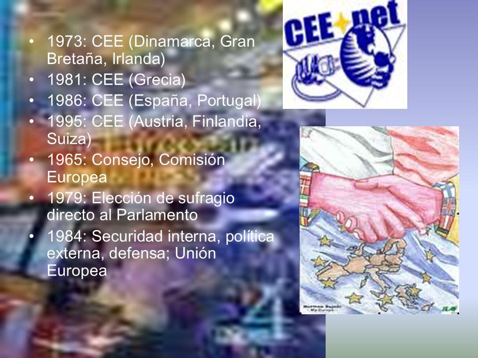 1973: CEE (Dinamarca, Gran Bretaña, Irlanda)