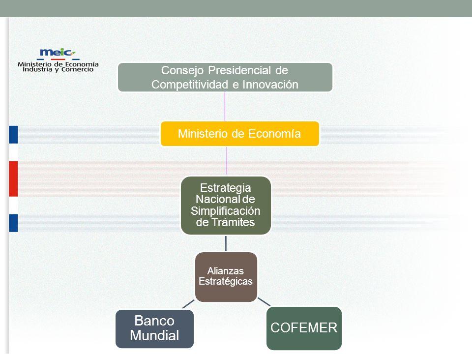 Consejo Presidencial de Competitividad e Innovación
