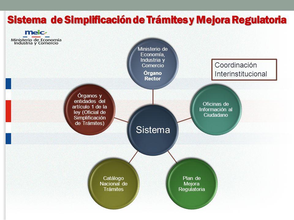 Sistema de Simplificación de Trámites y Mejora Regulatoria