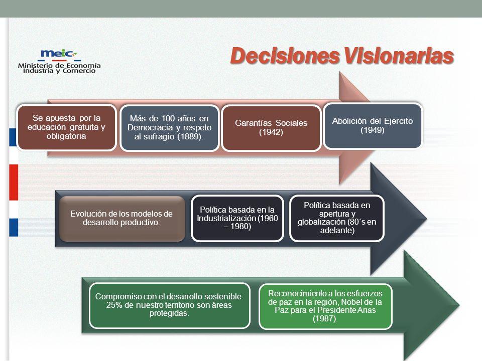 Decisiones Visionarias