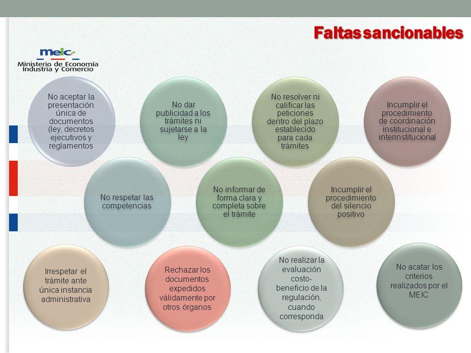 Faltas sancionables No aceptar la presentación única de documentos (ley, decretos ejecutivos y reglamentos.