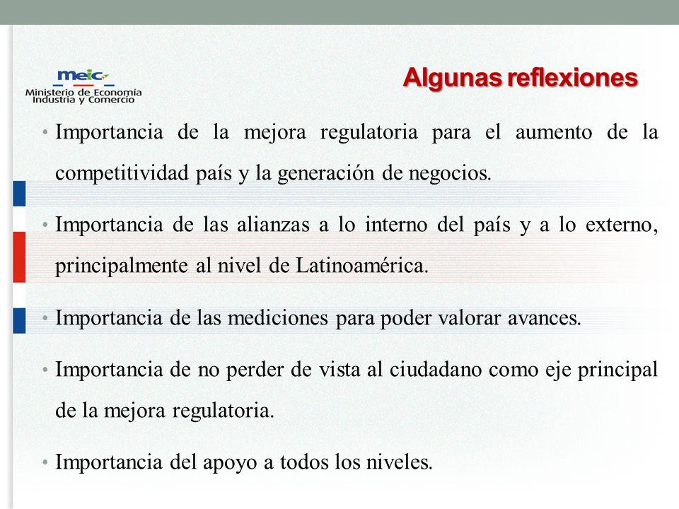Algunas reflexiones Importancia de la mejora regulatoria para el aumento de la competitividad país y la generación de negocios.