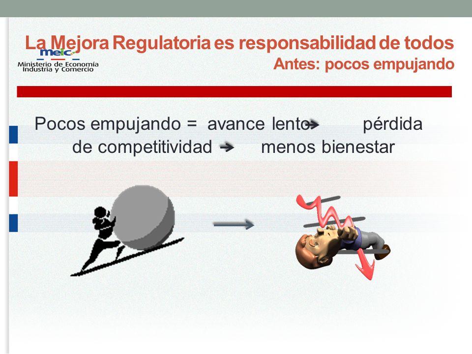 La Mejora Regulatoria es responsabilidad de todos Antes: pocos empujando