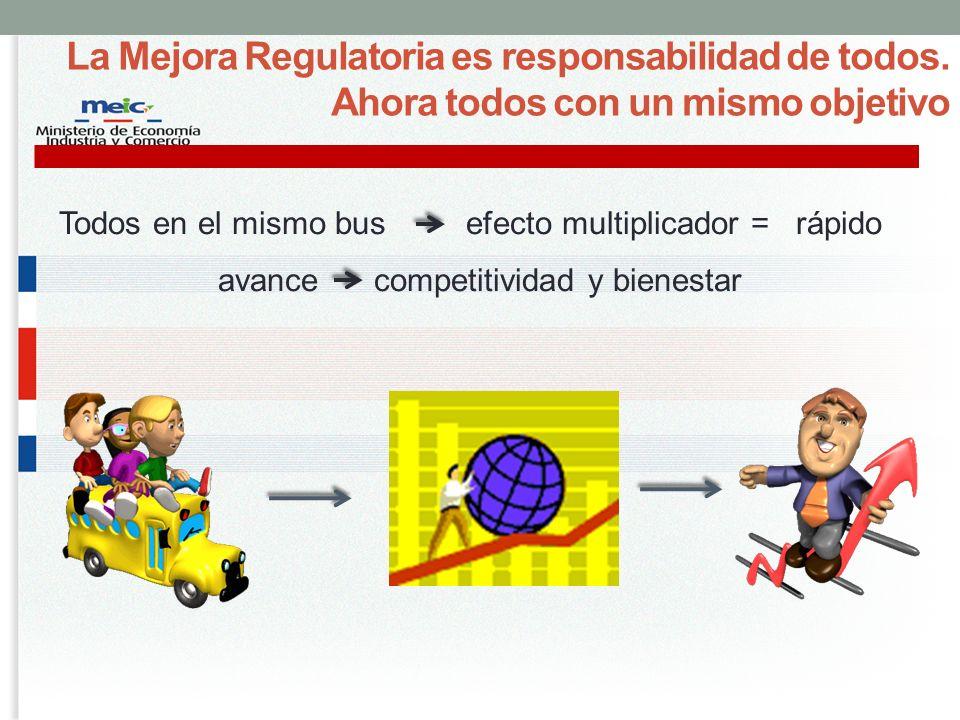 La Mejora Regulatoria es responsabilidad de todos