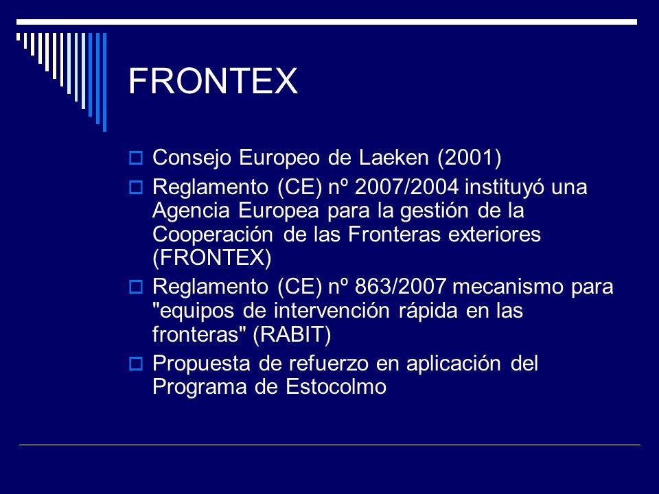 FRONTEX Consejo Europeo de Laeken (2001)