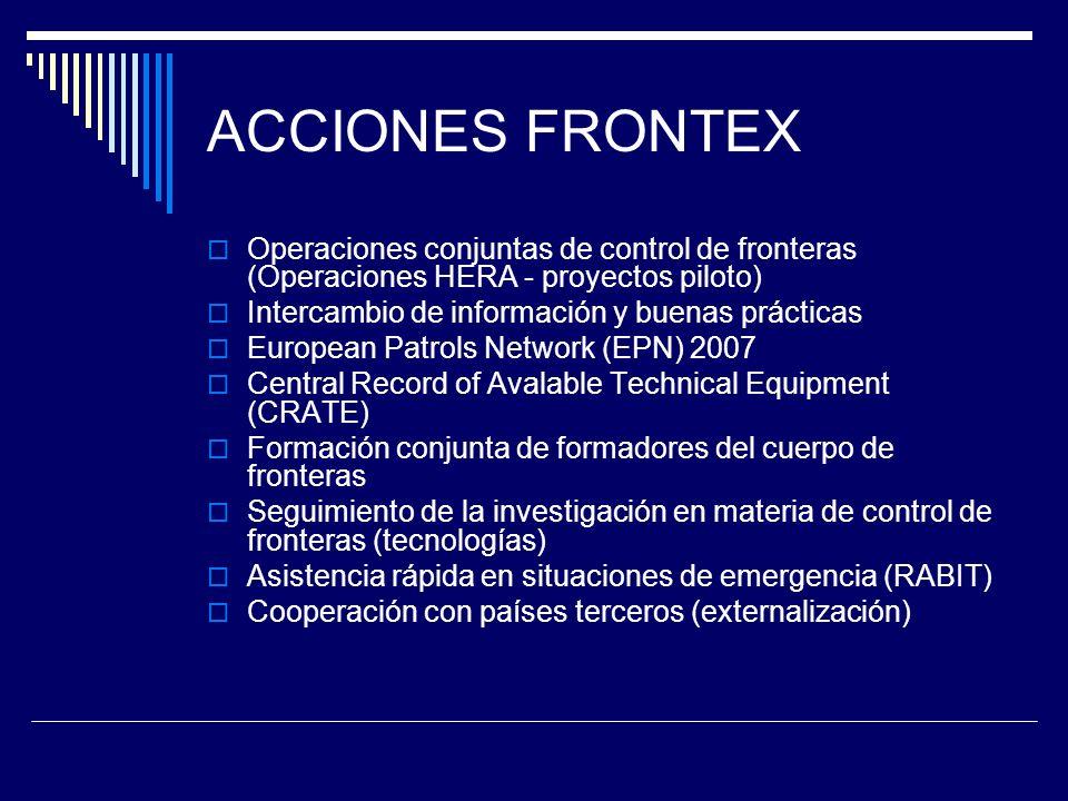 ACCIONES FRONTEX Operaciones conjuntas de control de fronteras (Operaciones HERA - proyectos piloto)