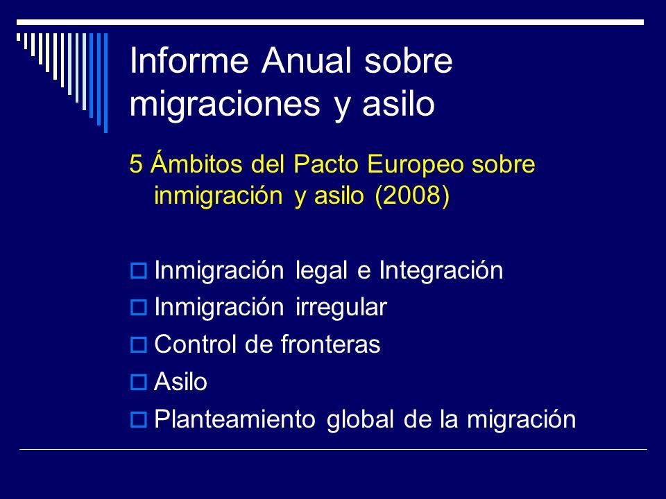 Informe Anual sobre migraciones y asilo