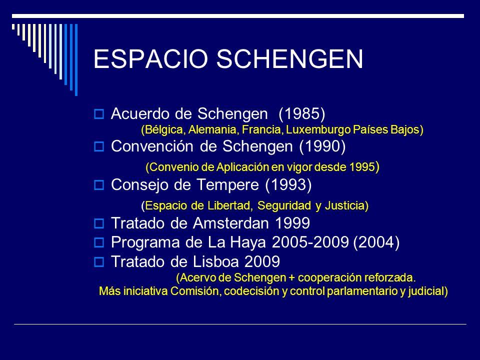 (Acervo de Schengen + cooperación reforzada.