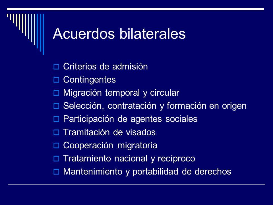 Acuerdos bilaterales Criterios de admisión Contingentes