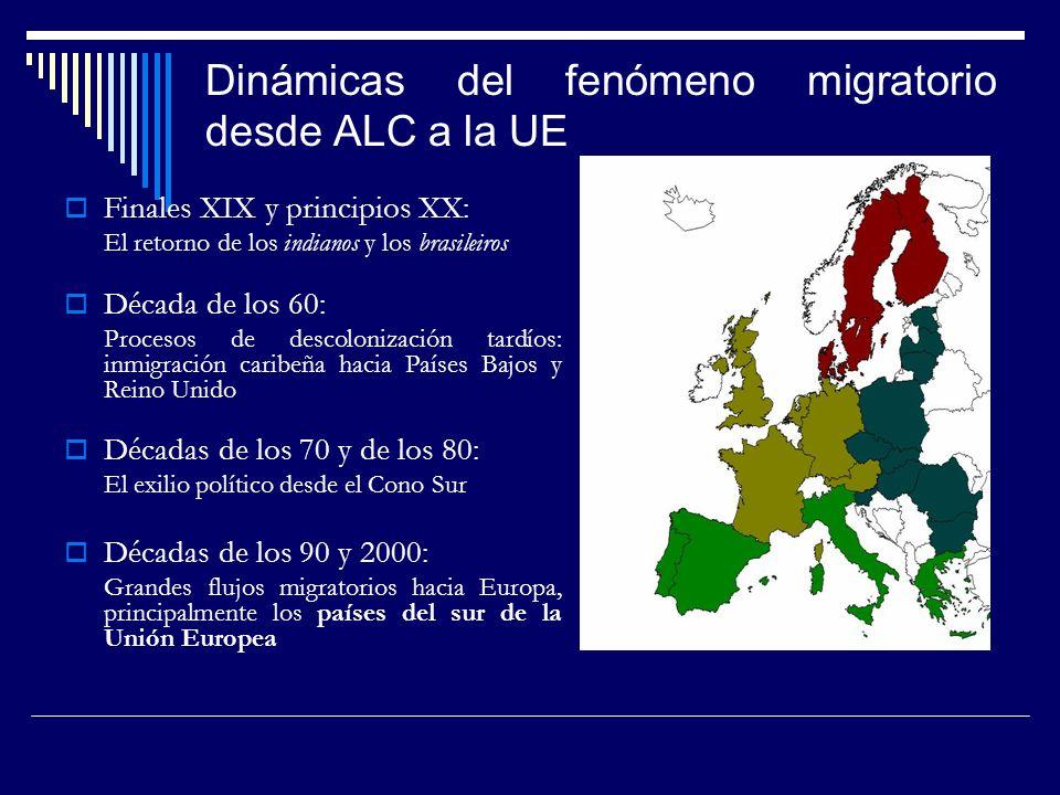 Dinámicas del fenómeno migratorio desde ALC a la UE