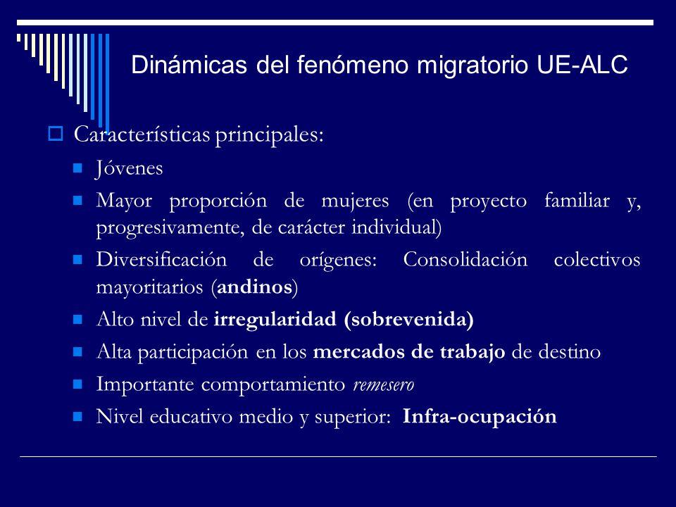 Dinámicas del fenómeno migratorio UE-ALC