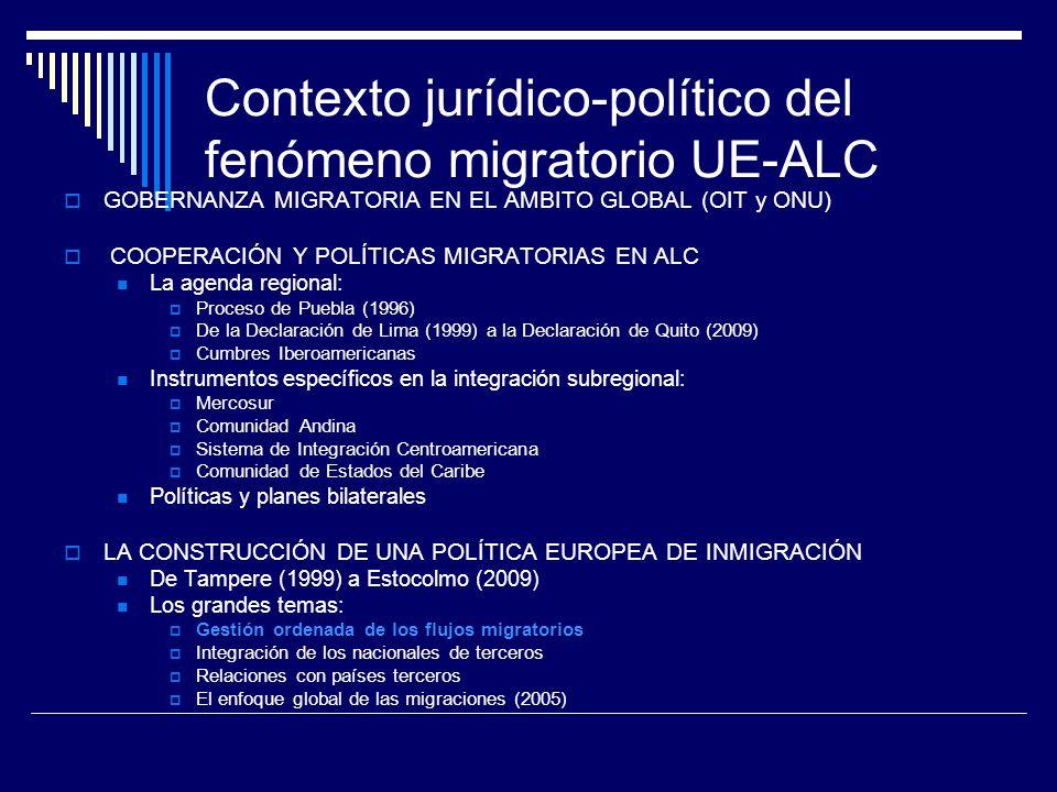 Contexto jurídico-político del fenómeno migratorio UE-ALC