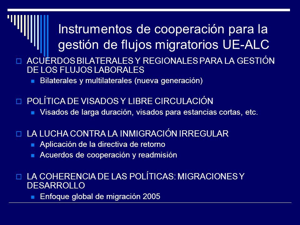 Instrumentos de cooperación para la gestión de flujos migratorios UE-ALC