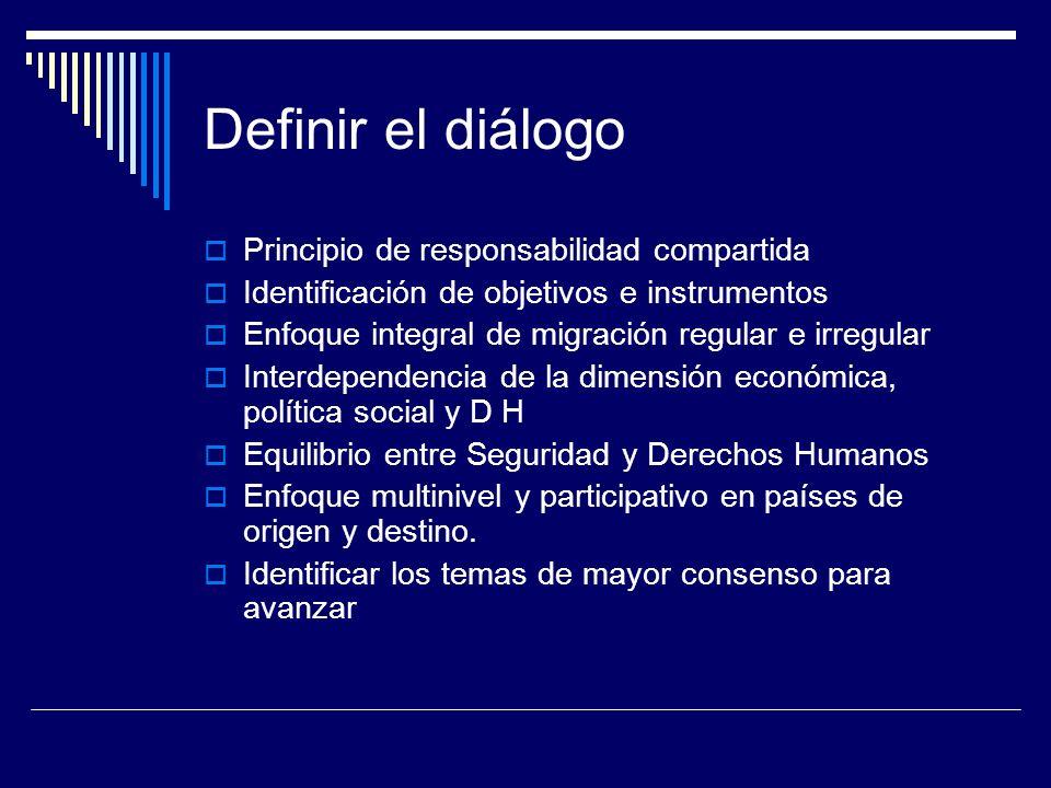 Definir el diálogo Principio de responsabilidad compartida