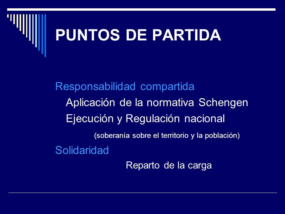 (soberanía sobre el territorio y la población)