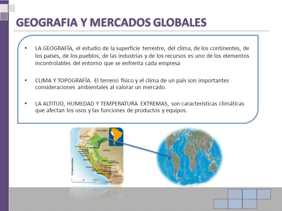 GEOGRAFIA Y MERCADOS GLOBALES