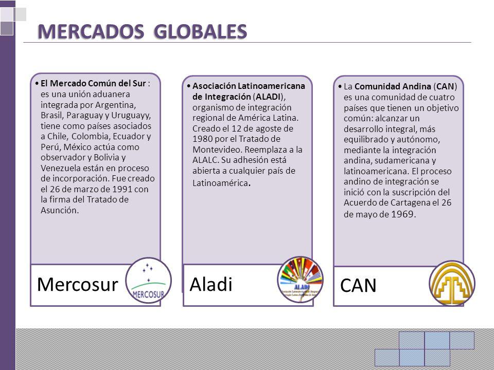 MERCADOS GLOBALES Mercosur Aladi CAN