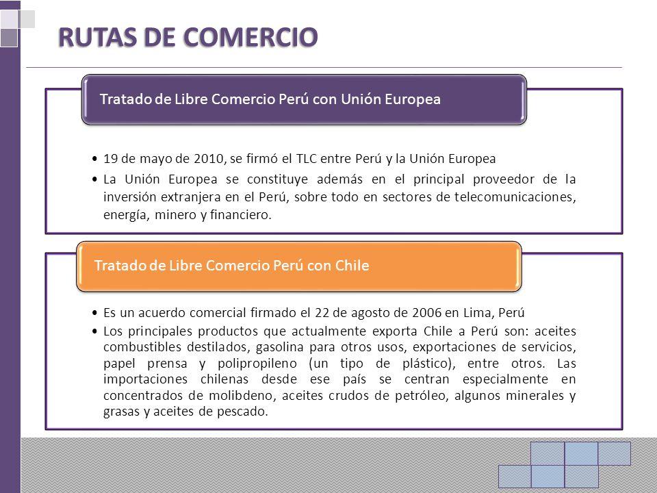 RUTAS DE COMERCIO Tratado de Libre Comercio Perú con Unión Europea